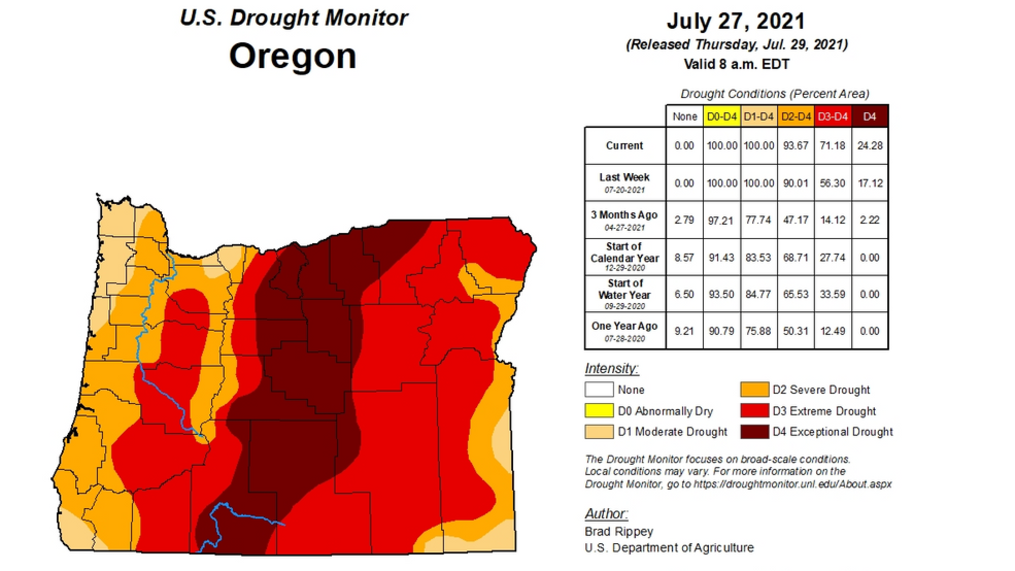 The U.S. Drought Monitor is jointly produced by the National Drought Mitigation Center at the University of Nebraska-Lincoln, the United States Department of Agriculture, and the National Oceanic and Atmospheric Administration. Map courtesy of NDMC.