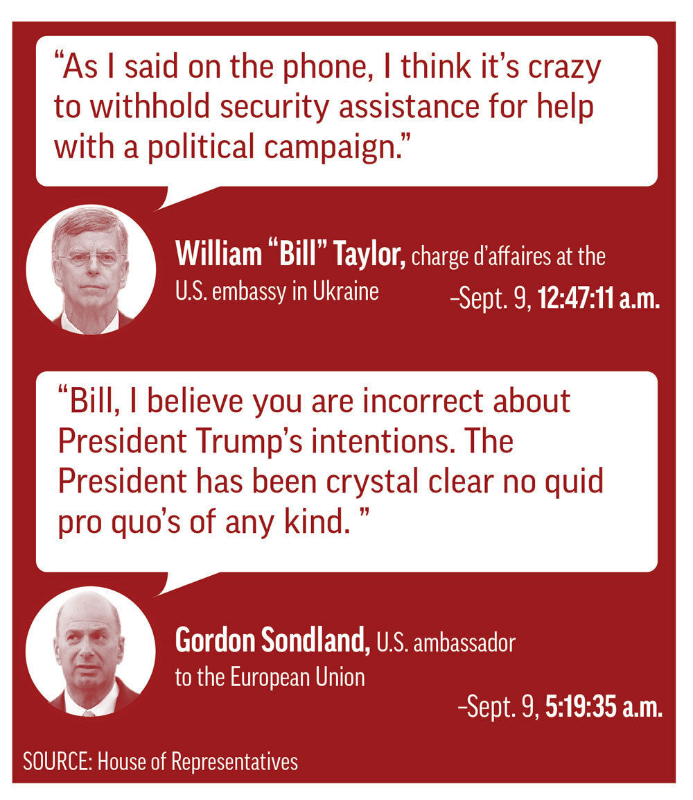 This graphic illustration highlights the lengthy gap in a text message exchange between U.S. ambassador to the EU Gordon Sondland and charge d'affaires Bill Taylor in September;
