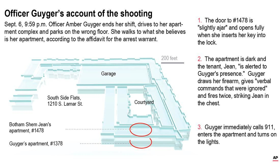 Graphic gives details of the shooting of an unarmed man by a police officer. (Associated Press)