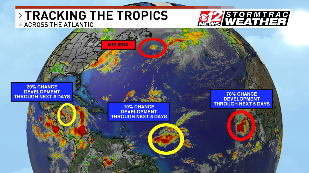 There are three waves across the Atlantic Basin that we are watching, along with Melissa. (WPEC).<p></p><p></p>