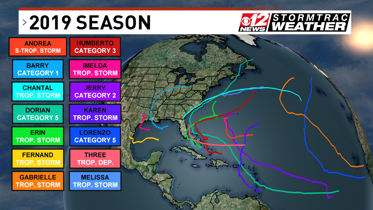 Here are all of the storm tracks so far this season. (WPEC).