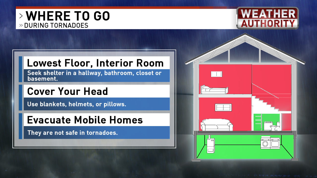Tornado Safety - Where to Go
