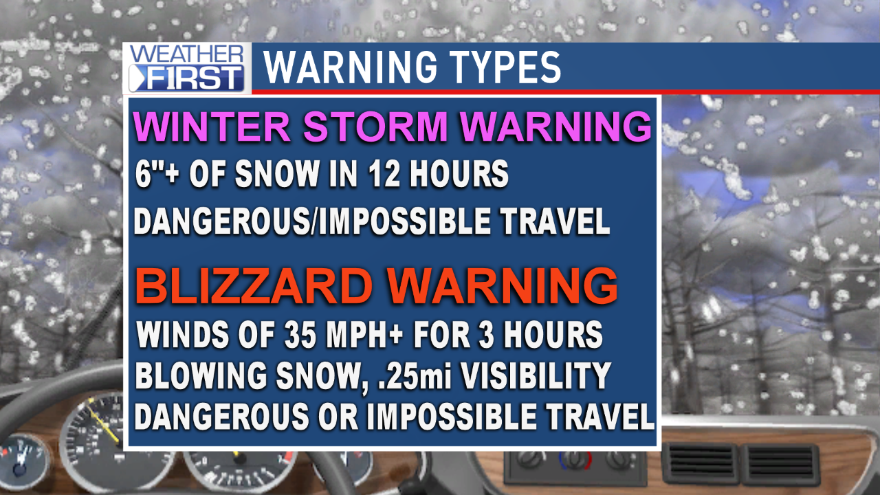 Winter Storm Waning definition