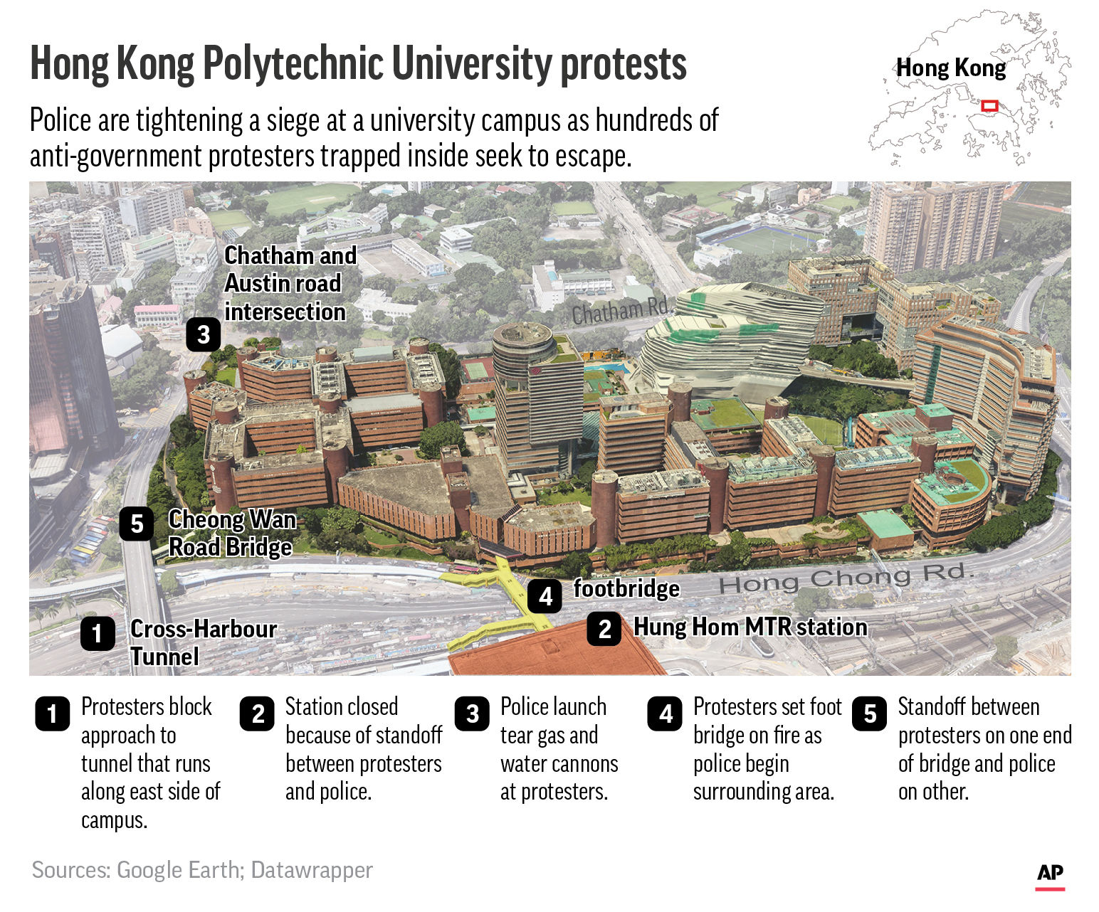 Moves red box in inset at top of graphic to correct location; Adds additional key events; maps shows Hong Kong Polytechnic University and locates key events in protester clashes with police;