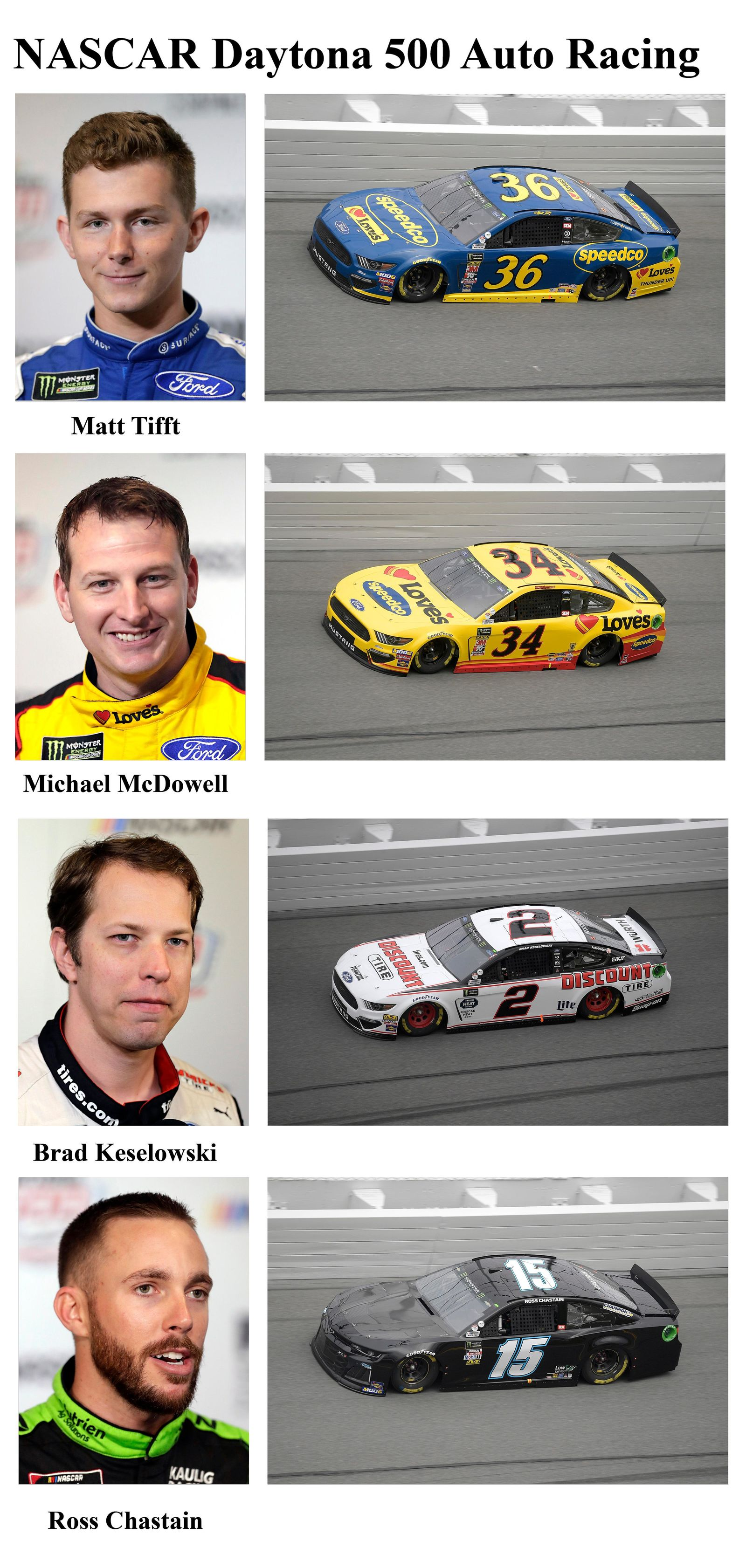 In these photos taken in February 2019, qualifying drivers and their cars in the starting field for Sunday's NASCAR Daytona 500 auto race are shown at Daytona International Speedway in Daytona Beach, Fla. They are, from top, Row 17, Matt Tifft, Michael McDowell, Row 18, Brad Keselowski and Ross Chastain. (AP Photo)