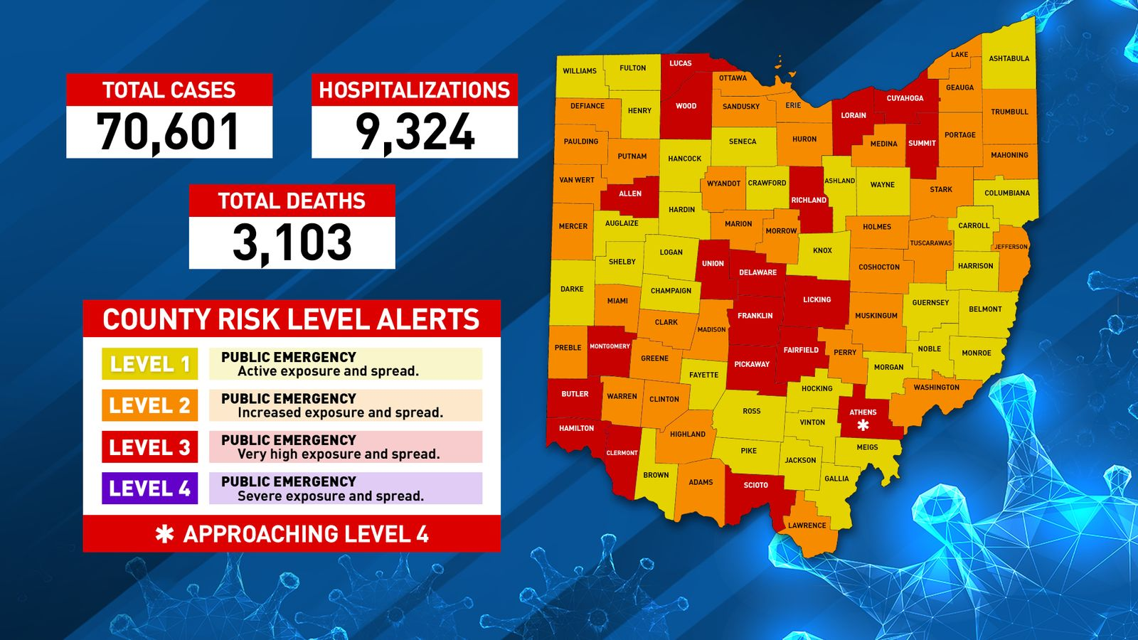 """More counties now in mask-mandating """"Code Red"""" on governor ..."""