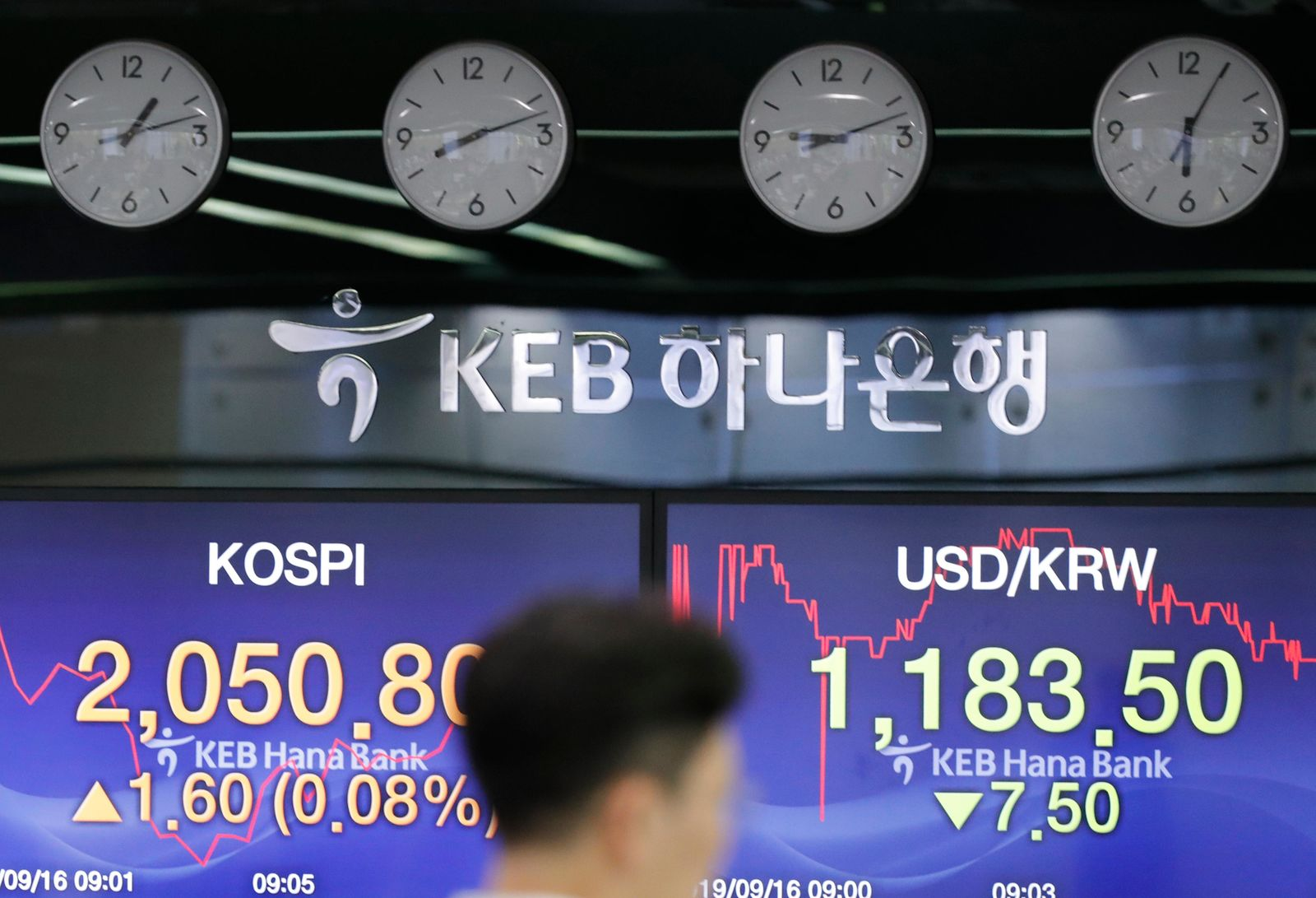 A currency trader walks by the screens showing the Korea Composite Stock Price Index (KOSPI), left, and the foreign exchange rate between U.S. dollar and South Korean won at the foreign exchange dealing room in Seoul, South Korea, Monday, Sept. 16, 2019. (AP Photo/Lee Jin-man)