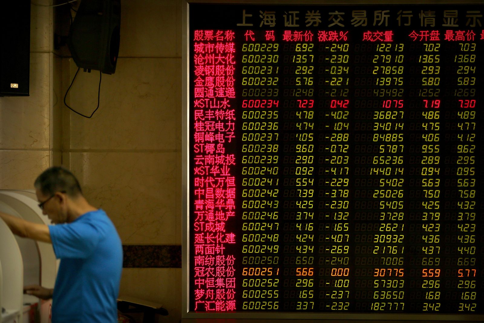 A Chinese investor uses a computer terminal as he monitors stock prices at a brokerage house in Beijing, Friday, Aug. 2, 2019. (AP Photo/Mark Schiefelbein)
