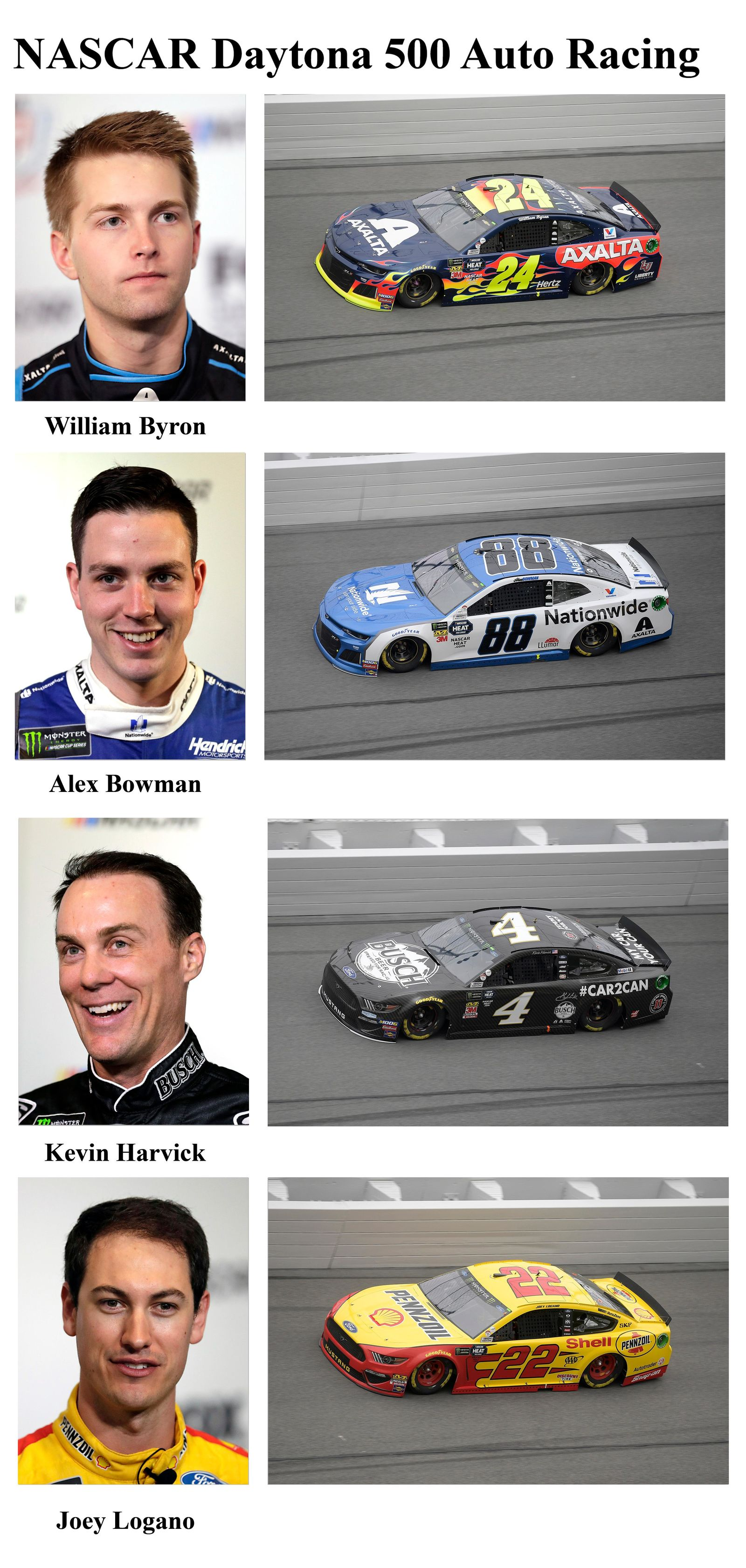 In these photos taken in February 2019, qualifying drivers and their cars in the starting field for Sunday's NASCAR Daytona 500 auto race are shown at Daytona International Speedway in Daytona Beach, Fla. They are, from top, Row 1, William Byron, Alex Bowman, Row 2, Kevin Harvick and Joey Logano. (AP Photo)