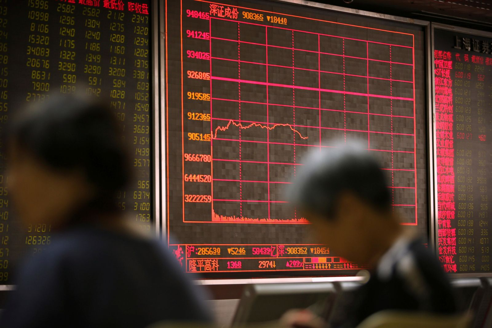 Chinese investors monitor stock prices at a brokerage house in Beijing, Friday, Aug. 2, 2019. (AP Photo/Mark Schiefelbein)