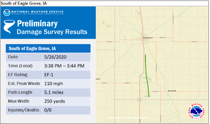 EF-1 tornado near Eagle Grove, IA