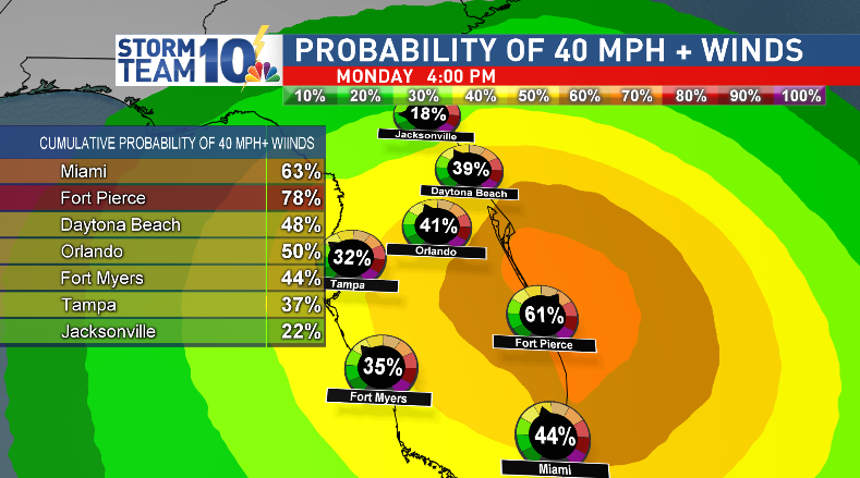 Probability of winds at Tropical Storm strength or above
