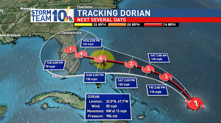 Full forecast track for Hurricane Dorian